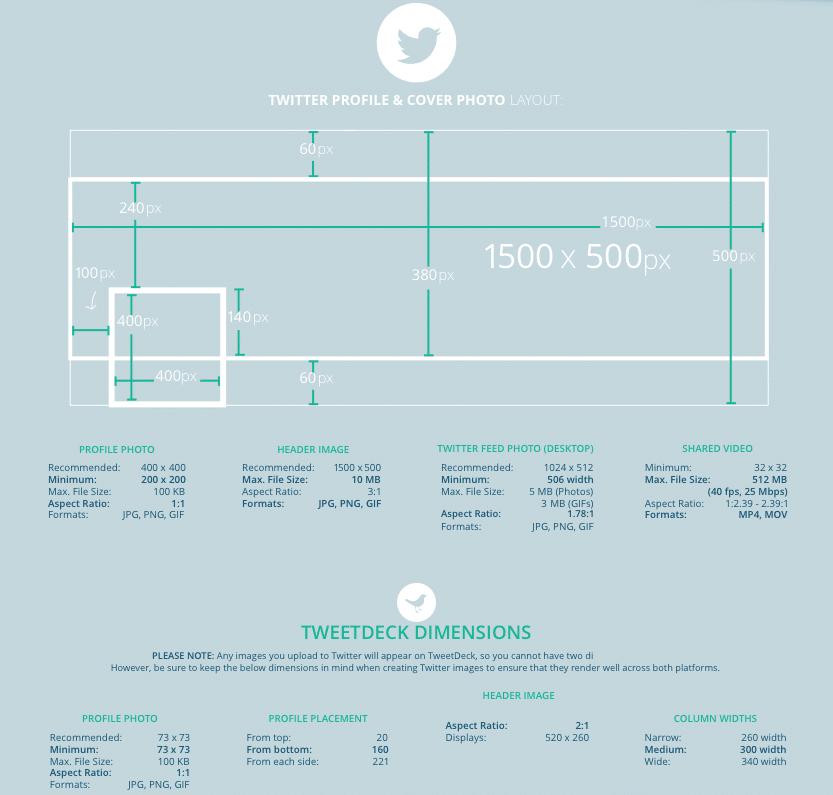 tailles-images-reseaux-sociaux-twitter